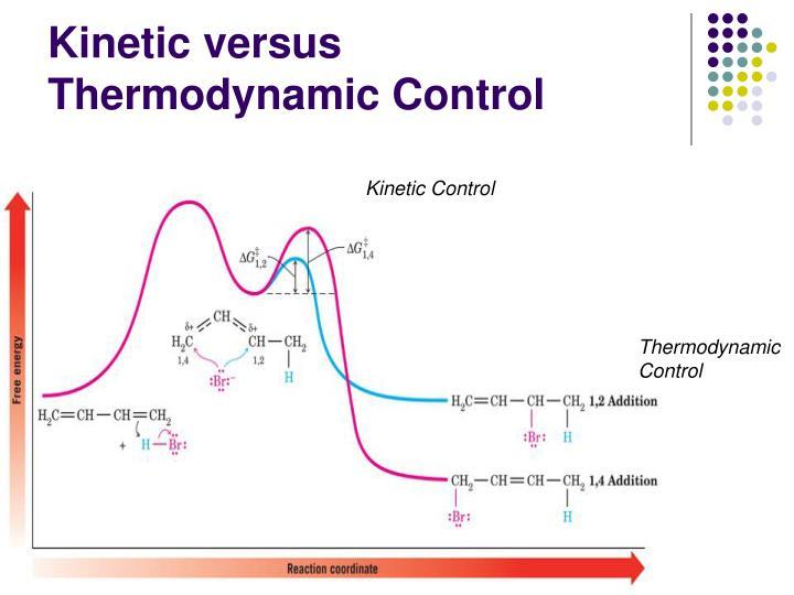 Kinetic versus Thermodynamic Control