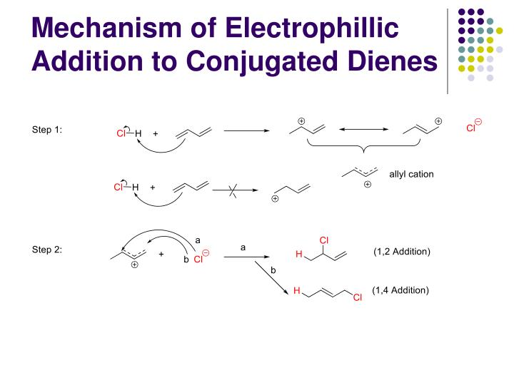Mechanism of Electrophillic Addition to Conjugated Dienes