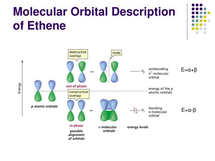 Molecular Orbital Description of Ethene