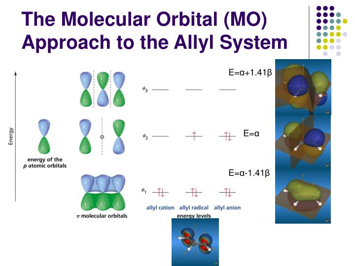The Molecular Orbital (MO) Approach to the Allyl System