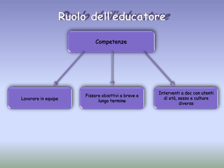 Ruolo dell'educatore
