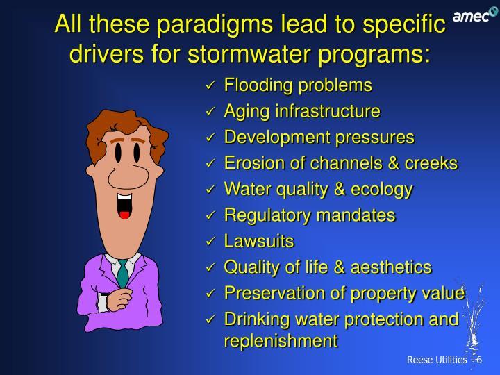 Lawsuits Lead In Drinking Water