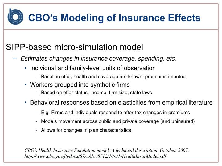 CBO's Modeling of Insurance Effects