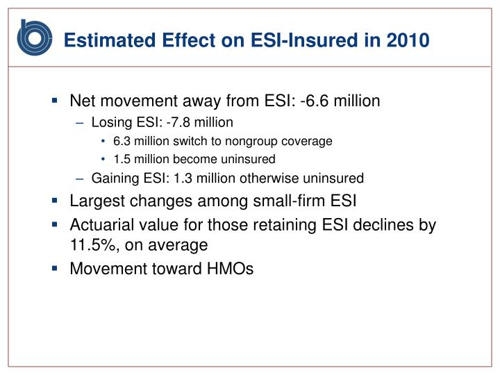 Estimated Effect on ESI-Insured in 2010