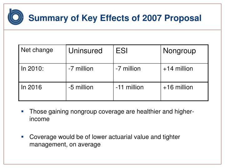 Summary of Key Effects of 2007 Proposal