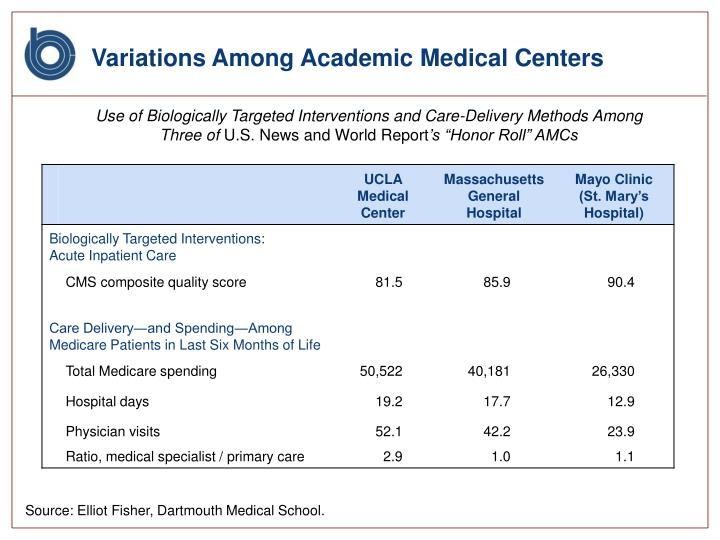 Variations Among Academic Medical Centers