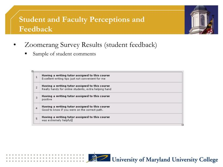 Student and Faculty Perceptions and