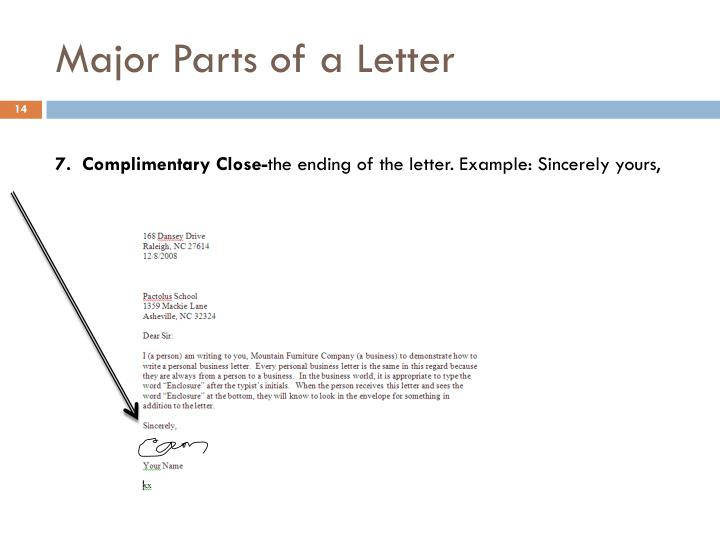 Major Parts of a Letter