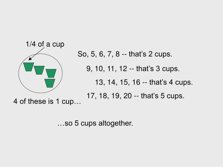 1/4 of a cup