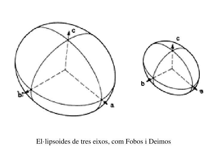 El·lipsoides de tres eixos, com Fobos i Deimos