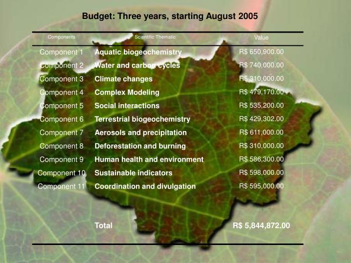 Budget: Three years, starting August 2005