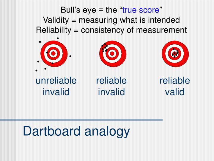"""Bull's eye = the """""""