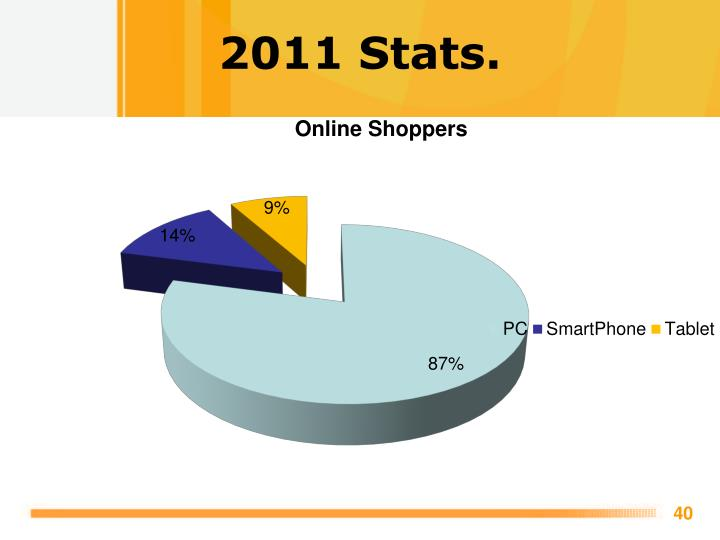 2011 Stats.