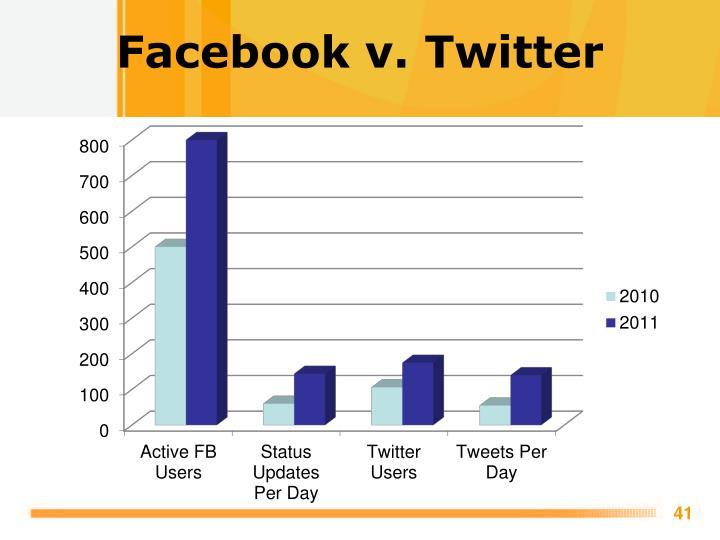 Facebook v. Twitter