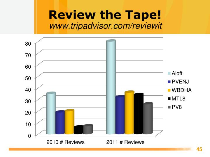Review the Tape!