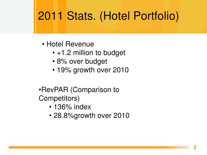 2011 Stats. (Hotel Portfolio)