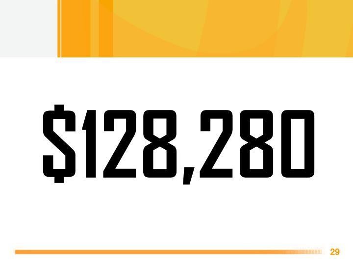 $128,280