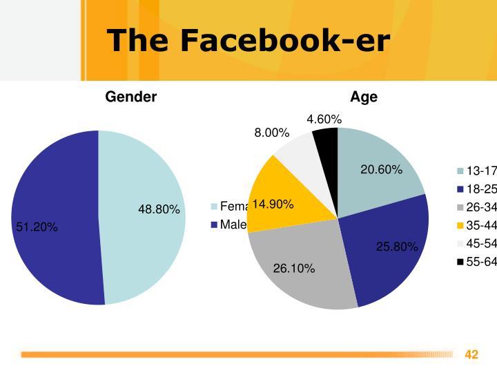 The Facebook-er