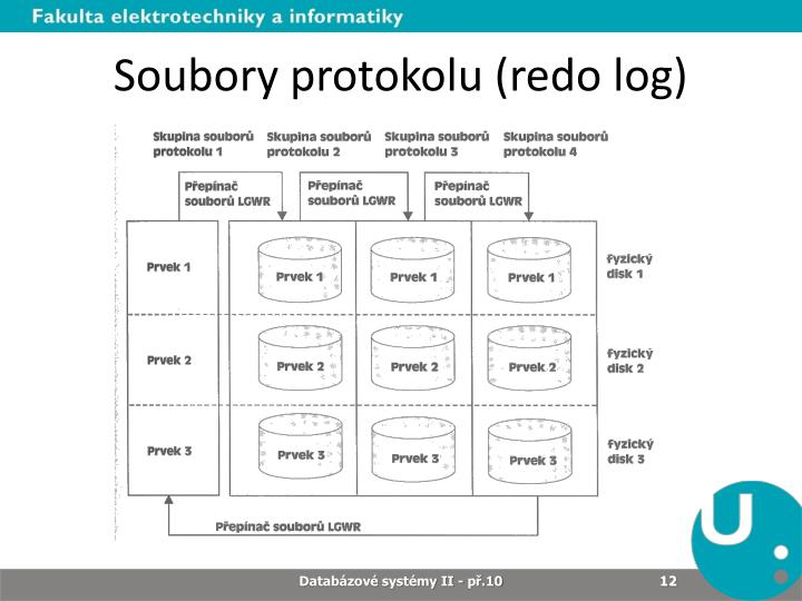 Soubory protokolu (redo log)