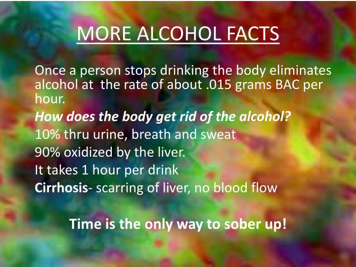 MORE ALCOHOL FACTS