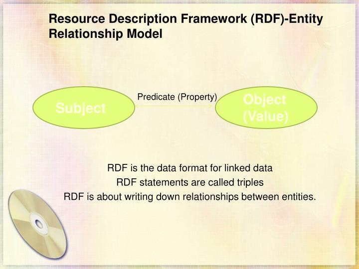 Resource Description Framework (RDF)-Entity Relationship Model