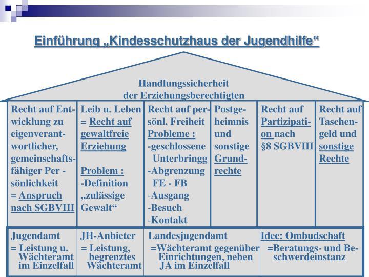 """Einführung """"Kindesschutzhaus der Jugendhilfe"""""""