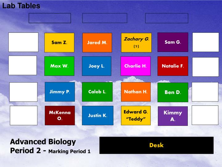 Advanced biology period 2 marking period 1