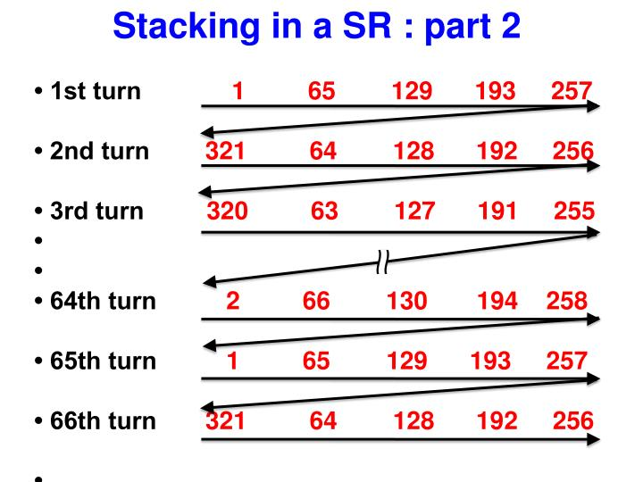 Stacking in a SR : part 2