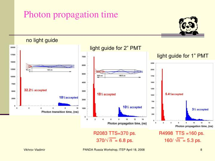 Photon propagation time