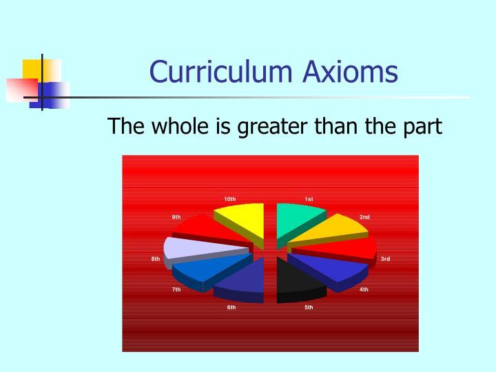 Curriculum Axioms