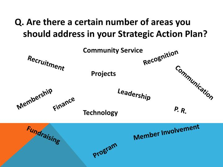 Q. Are there a certain number of areas you should address in your Strategic Action Plan?