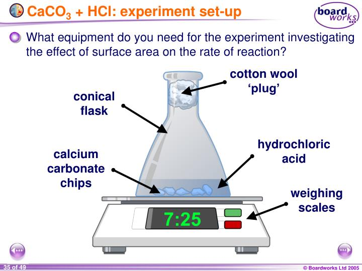 an experiment determining the rate of reaction between marble chips and hydrochloric acid You repeat the experiment with different concentrations of hydrochloric acid to see its effect on the rate-speed of the reaction between hydrochloric acid and limestone/marble chips-powder.
