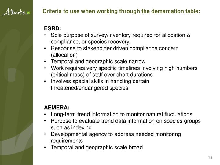 Criteria to use when working through the demarcation table: