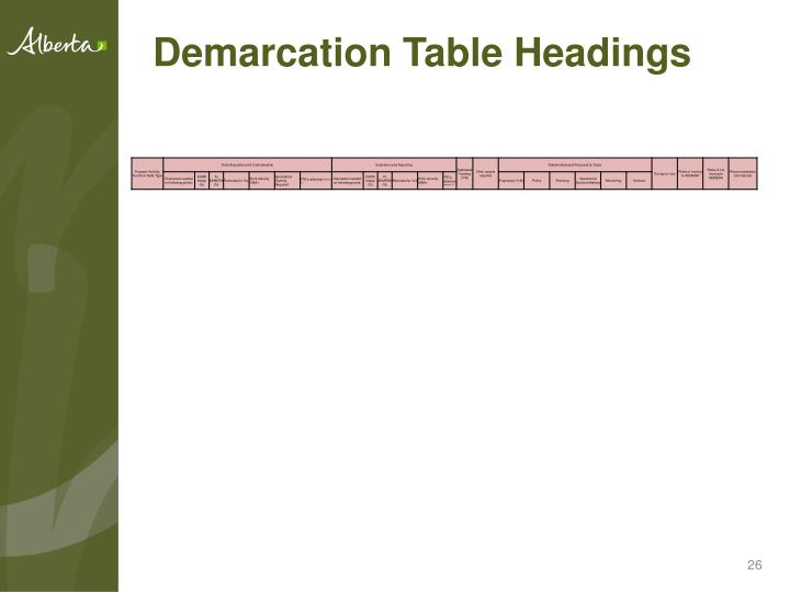 Demarcation Table Headings