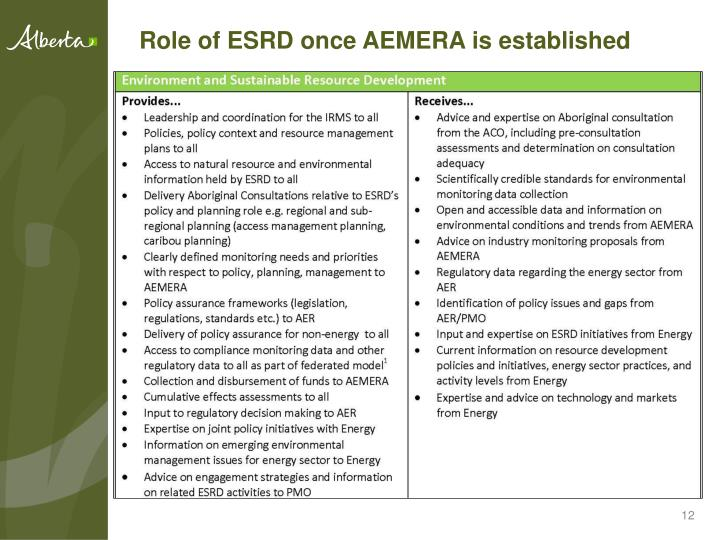 Role of ESRD once AEMERA is established