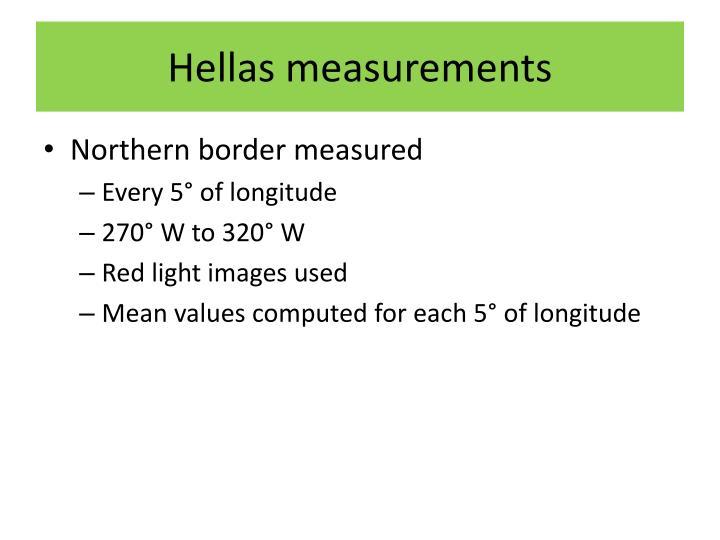 Hellas measurements
