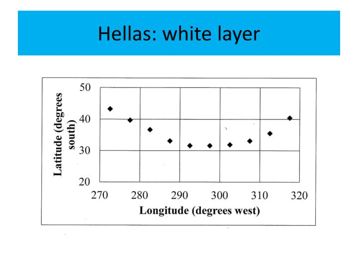 Hellas: white layer
