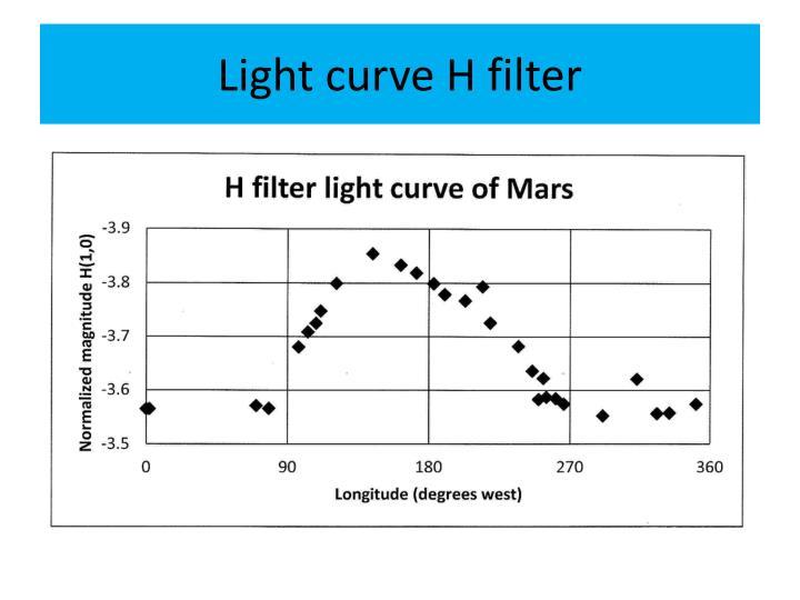 Light curve H filter