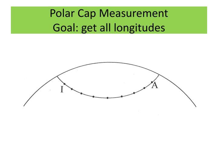 Polar Cap Measurement