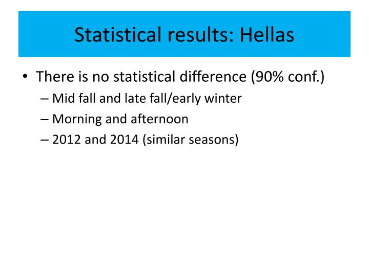 Statistical results: Hellas