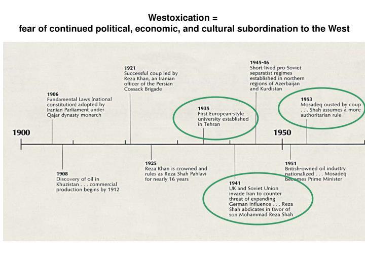 Westoxication =