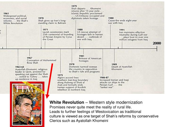 White Revolution