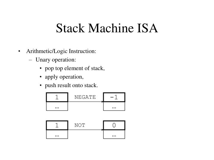 Stack machine isa