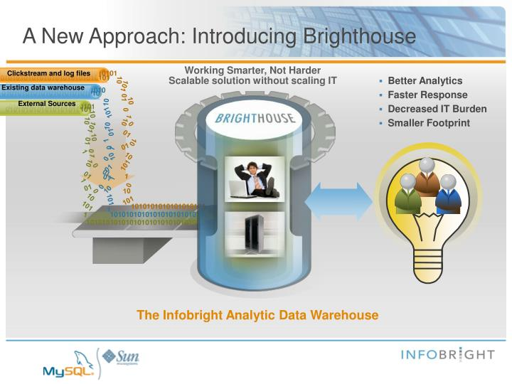A New Approach: Introducing Brighthouse
