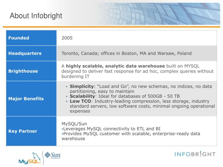 About Infobright