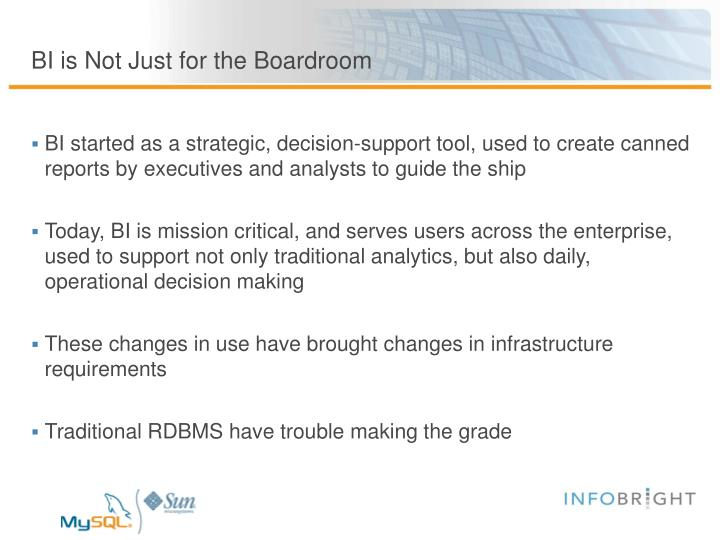 BI is Not Just for the Boardroom