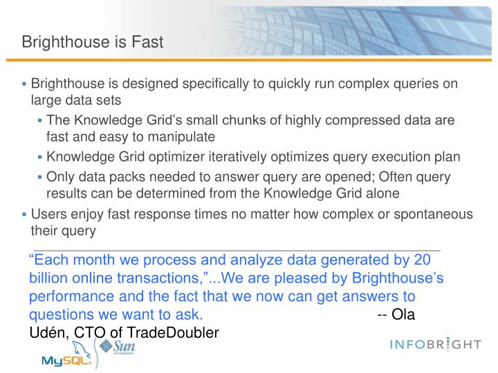 Brighthouse is Fast
