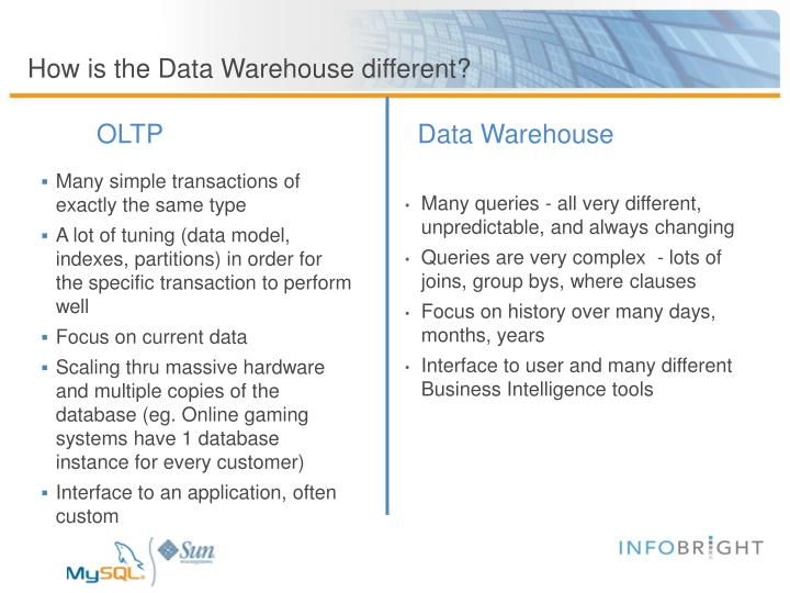 How is the Data Warehouse different?