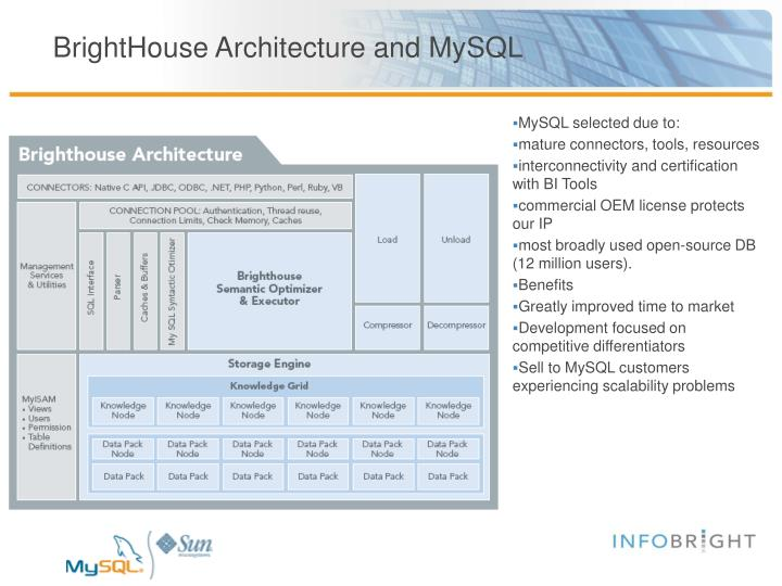 BrightHouse Architecture and MySQL