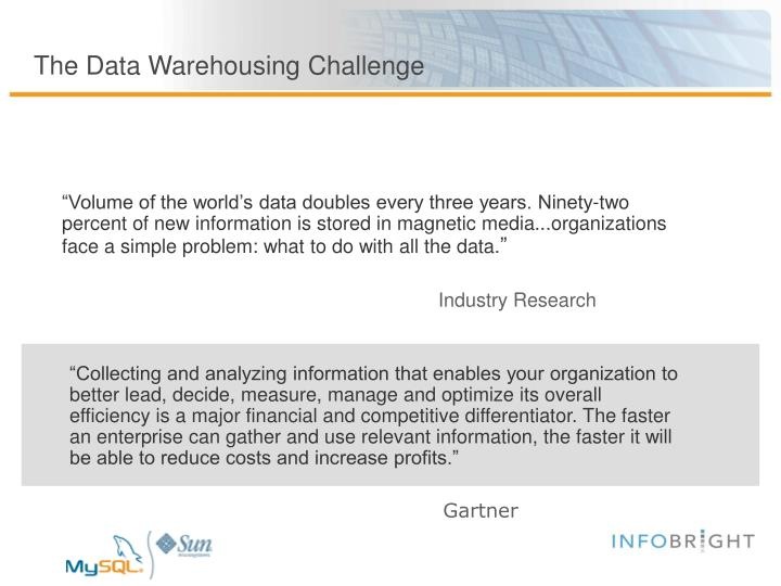 The Data Warehousing Challenge